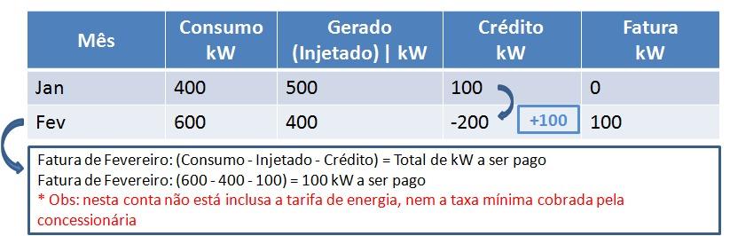 Tabela_Consumo